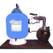 Triton II Sandfilteranlage  mit CLEARPRO TECHNIK + Sta-Rite-5P2R-Pumpe