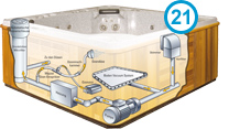 Standardausstattung der Hydropool Self-Cleaning Whirlpools